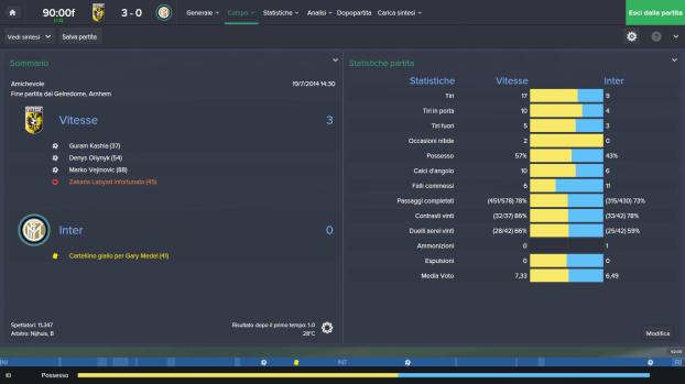 Vitesse - Inter_ Campo Dividi